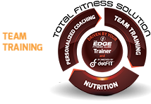 Team Training Edge Strong